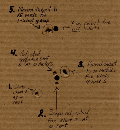 zero rifle scope shooting plan step 6